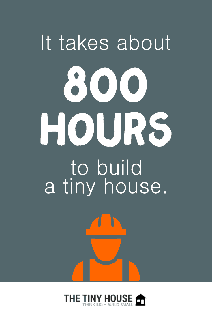 How long does it take to build a tiny house