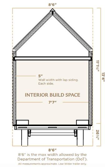 Tumbleweed Tiny House Diagram